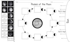 Phases of the Moon Cut and Paste Fourth Grade Science, Kindergarten Science, Elementary Science, Science Classroom, Science Fair, Teaching Science, Science Resources, Science Education, Science Activities
