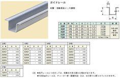 YABOSHI ヤボシ 3GR54 スチールドアハンガー ガイドレール 5460m :yaboshi-056:家ファン! Yahoo!店 - 通販 - Yahoo!ショッピング