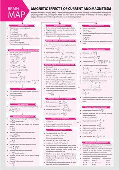 of and - - ForYou can find Physics and more on our website. Physics Lessons, Learn Physics, Physics Concepts, Basic Physics, Physics Formulas, Physics Notes, Physics Experiments, Chemistry Lessons, Physics And Mathematics
