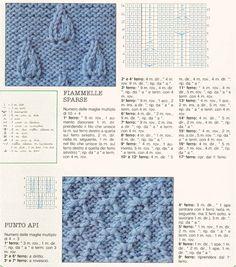 ABC DELLA MAGLIA - I PUNTI IN RILIEVO          Pag.1 - 2 - 3 - 4 - 5 - 6      Pag.1 - 2 - 3 - 4 - 5 - 6');//-->