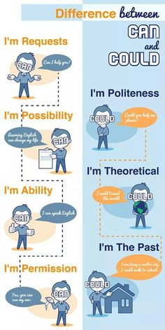 Differences in words.  - Chesapeake College Adult Education Program offers free and nearly free classes on the Eastern Shore of Maryland to help you earn your GED and your Maryland H.S. Diploma.  We provide free advising, college and career transition services.  Our classes also include work-readiness skills.  Let us help you turn a dream into your reality. Classes start monthly. Contact Danielle Thomas 410-829-6043.
