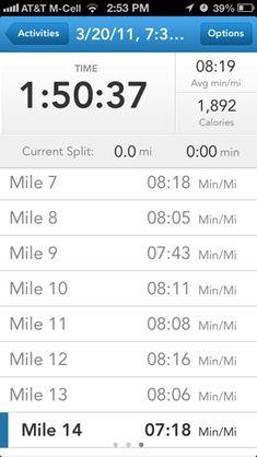 Runkeeper. Ui PatternsApp ...