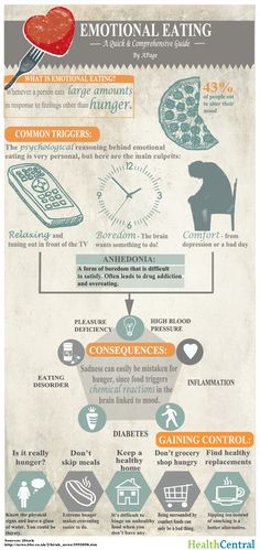 This infographic breaks down why are emotional eaters and what we can do about it.