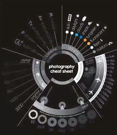 Canon Photography Cheat Sheet - Best Cheat Sheets (i'm a Nikon, but still REALLY helpful XD) Photography Settings, Dslr Photography Tips, Photography Cheat Sheets, Photography Challenge, Photography Lessons, Photography Tutorials, Digital Photography, Photography Journal, Sport Photography