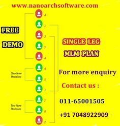 Nanoarch Software is one of the best Single leg Software Service Provider Company