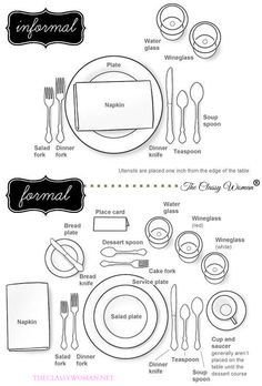 The Classy Woman ®    The Modern Guide to Becoming a More Classy Woman : Manners Monday: How to Properly Set a Table