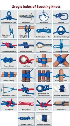 Animated scouting knots by Grog- Perfect for tents, hammocks and other uses!    #camping  #outdoor  #diy #CampingTents