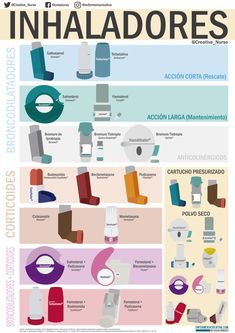 Inhaladores