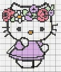 hello kitty cross stitch - no pattern but can eye it and make my own with my own colors