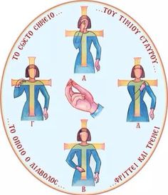 Illustration of making the sign of the cross - Translate into English
