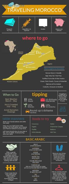 Morocco Travel Cheat Sheet; Sign up at www.wandershare.com for high-res image. Marrakech in Marrakech-Tensift-El Haouz