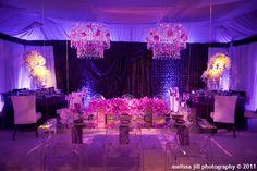 MVC  Wedding & Enent. planning