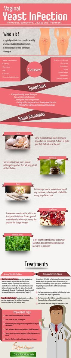 Yeast infection is a very uncomfortable condition that brings you down. Read to know the effective 10 yeast infection home remedy enlisted here.