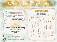 Practical Magic: Dry Brushing - The Simple Skin Healer