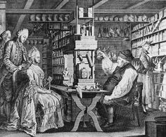 Pharmacie Rustique, Locher  -  Hübner 1775. The famous medical practitioner Michel Schuppach, examining urine in his 18th-century pharmacy while his noble clientele observe.