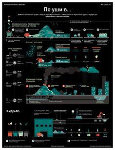 Infographicsmag - Инфографика о мусоре
