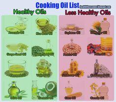 Healthy + Non Healthy Oils