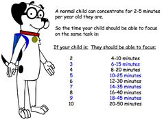 6 Ways to Increase Your Child's Attention Span (Without Medication) - StudyDog Parents Blog