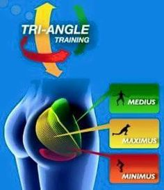 SIMPLE TIPS FOR SCULPTING THE BUTTOCKS:  A nice, strong rear end is for everyone...both men and women.  Gluteus Medius:  Jumping Jack Series Gluteus Maximus:  Lunge Series Gluteus Minimus:  Squat Series  www.MbodymentFitness.com