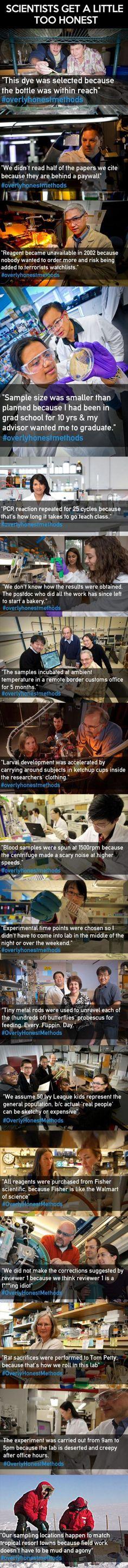 When scientists get a little too honest | ScienceDump