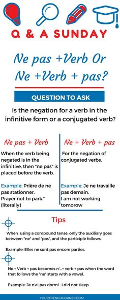 This question was asked by one of email subscribers. When to Use Ne pas +Verb Or Ne +Verb + pas?Here are a few tips #learnfrench #fsl