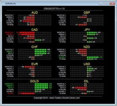 Trading infographic : Trading infographic : Forex Megadroid is one of the best forex trading software