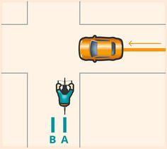REVISTA BICICLETA -Como evitar ser atropelado por carros