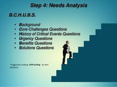 Step 4: Needs Analysis B.C.H.U.B.S. • Background • Core Challenges Questions • History of Critical Events Questions • Urge...