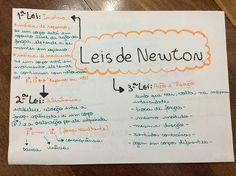 Newton - Física