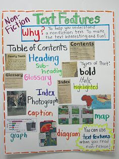 Printables Expository Text Features pinterest the worlds catalog of ideas expository text features upper primary idea might be brainstorm then get