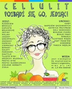 Codziennie nowe inspiracje dietetyczne i treningowe Dieet Plan, Sport Diet, Slow Food, Healthy Tips, Healthy Food, Food Inspiration, Natural Health, Fun Facts, Healthy Lifestyle