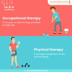 Occupational and physical therapy both aim at recovery from illness or The scope of improvement and treatment differs, focusing at different aspects of improvement. Spinal Cord Injury, Brain Injury, Botox Injections, Muscle Spasms, Bone And Joint, Occupational Therapist, Speech And Language, Physical Therapy, Speech Therapy