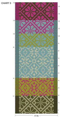 Всякие разные интересные детали и мелочи. http://www.ravelry.com/patterns/lib rary/stripes-with-a-twist 3 http://www.ravelry.com/patterns/lib rary/pebble--cliff 4 красивейшая схема с переходом цветов и узоров 5…