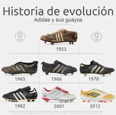Guayos Adidas Soccer Boots, Football Boots, Jordans Sneakers, Air Jordans, Uefa Champions League, Board, Tennis, Sports, Soccer Shoes