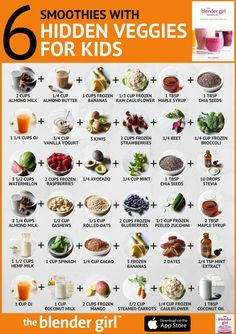 Healthy Juice Recipes, Juicer Recipes, Healthy Juices, Healthy Drinks, Baby Food Recipes, Healthy Snacks, Healthy Eating, Blender Recipes, Jelly Recipes