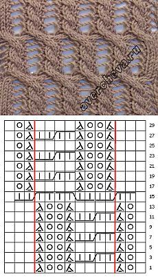 - Puntadas con agujas - Tejer con M . Lace Knitting Stitches, Lace Knitting Patterns, Cable Knitting, Knitting Charts, Lace Patterns, Knitting Designs, Stitch Patterns, Easy Knitting, Points