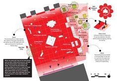 Coleman Oval Skate Park Proposal / Holm Architecture Office + VM Studio,diagram 05