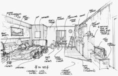 my-archsketchcloud:  (via What is your set design's motivation? | Art of Theatre)