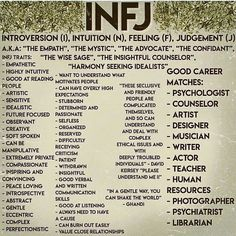 Likes, 108 Comments - Sarah Kuhn Infj Love, Intj And Infj, Mbti Personality, Myers Briggs Personality Types, Advocate Personality Type, Personalidad Infj, Infj Traits, Infj Problems, Thing 1