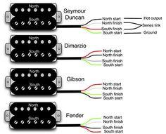 Guitar Wiring 101