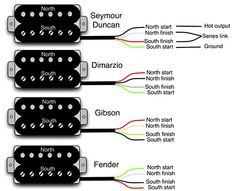 fender s1 wiring diagram Telecaster - Google Search ...