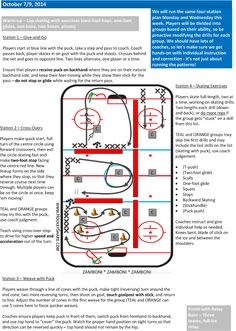 Four station practice plan for Novice/U8, early season. Includes one full-length station.