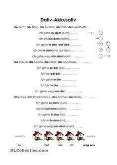 im restaurant bestellen deutsch wortschatz essen trinken pinterest deutsch wortschatz und. Black Bedroom Furniture Sets. Home Design Ideas