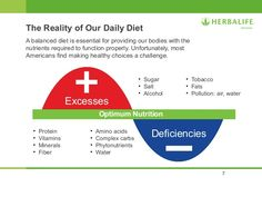 Herbalife Opportunity slide presentation from Herbalife Herbalife Nutrition Facts, Herbalife Diet, Herbalife Recipes, Herbalife Shake, Herbalife Products, Herbalife Quotes, Herbalife Motivation, Nutrition Club, Sports Nutrition