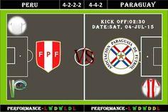 Peru, Football, World, America's Cup, Turkey, Soccer, Futbol, American Football, The World