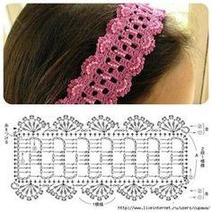 Exceptional Stitches Make a Crochet Hat Ideas. Extraordinary Stitches Make a Crochet Hat Ideas. Bandeau Crochet, Crochet Diy, Crochet Motifs, Crochet Diagram, Crochet Chart, Thread Crochet, Crochet Stitches, Crochet Headbands, Crochet Granny