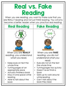 My grade students sometimes need to be reminded what real reading looks like. These anchor charts will help any upper elementary teacher help their students learn about reading and writing routines that are a part of the workshop model. Reading Skills, Teaching Reading, Reading Strategies, Guided Reading, Reading Logs, Reading Lessons, Kindergarten Reading, Daily 5, Elementary Teacher