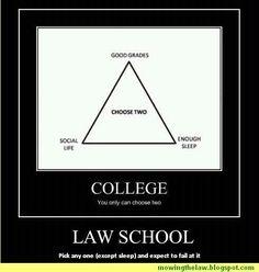 Law school dating