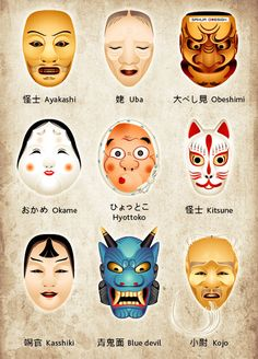 Noh masks of Japanese theater. Noh masks of Japanese theater. Poster Manga, Japan Kultur, Samurai, Noh Theatre, Theater Masks, Japanese Mythology, Turning Japanese, Japanese Words, Japanese Mask Meaning
