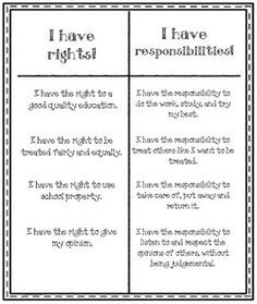"""Anchor charts & posters:  """"I have rights; I have responsibilities"""" classroom management poster."""